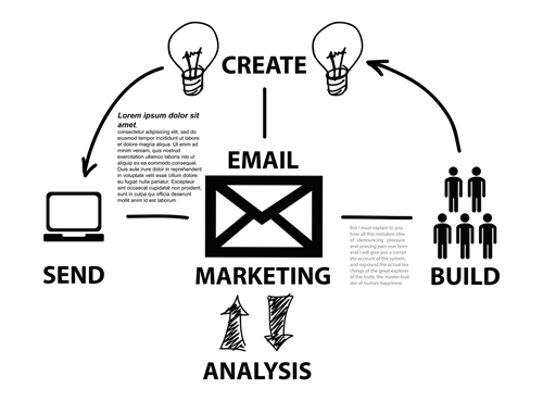 -Email marketing